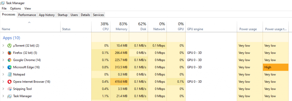 Which Browser Uses The Least Ram